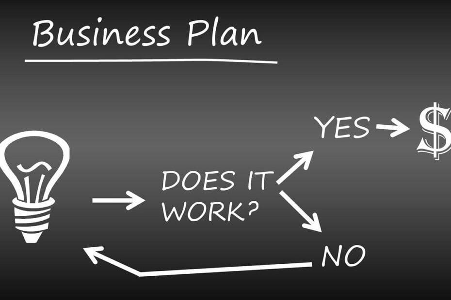 Menyusun Rencana Bisnis (Business Plan)